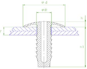 Araymond - Plastic Panel Clips
