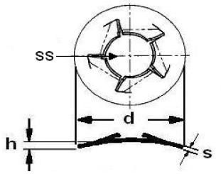 Araymond - Shaft Clips-Nuts